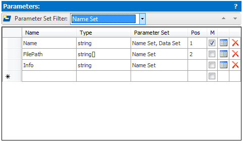 all parameters; unassigned parameters; parameters within a specific parameter set