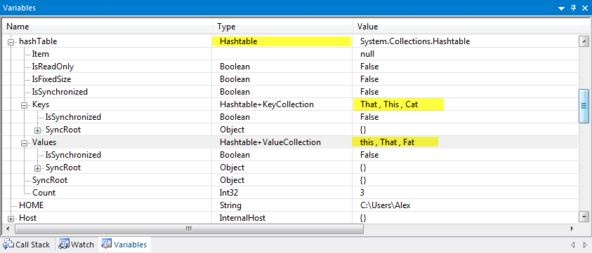 underlying data in the variables window